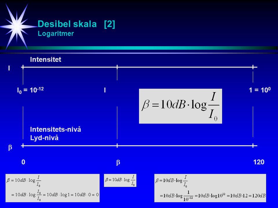 Desibel skala [2] Logaritmer